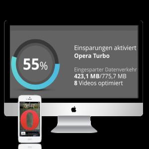 Datenvolumen sparen auf Mac, iPhone, iPad
